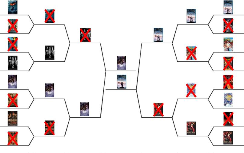 round 3 results